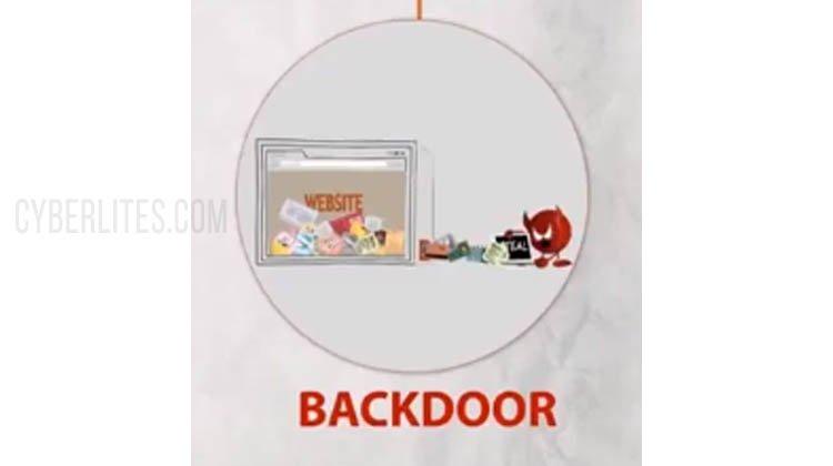 பின்வாசல் திருட்டு – Backdoor explained in tamil | Cyberlites